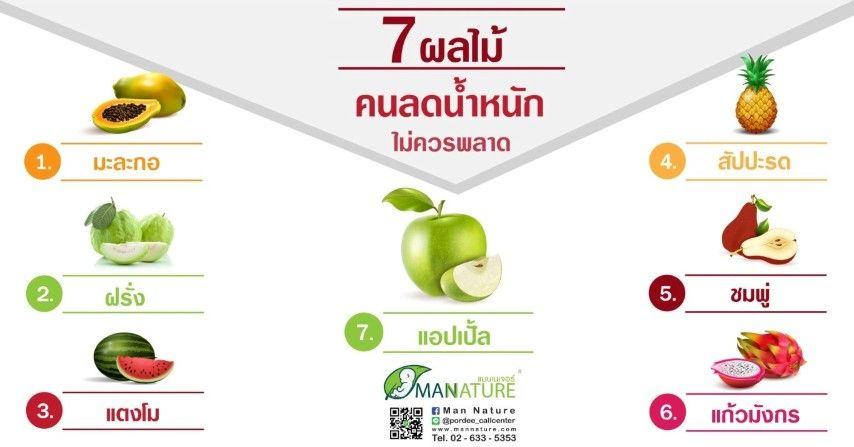 7ผลไม้ คนลดน้ำหนักไม่ควรพลาด