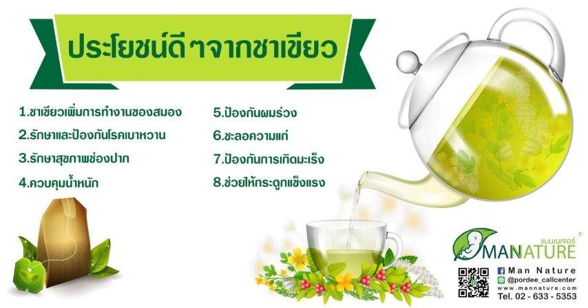ประโยชน์ดีๆจากชาเขียว