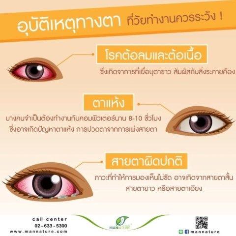 อุบัติเหตุทางตาที่วัยทำงานควรระวัง
